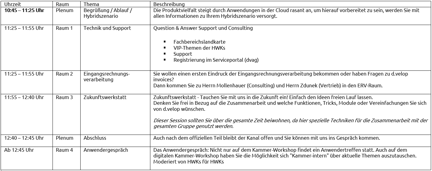 Agenda HWK 2021-2
