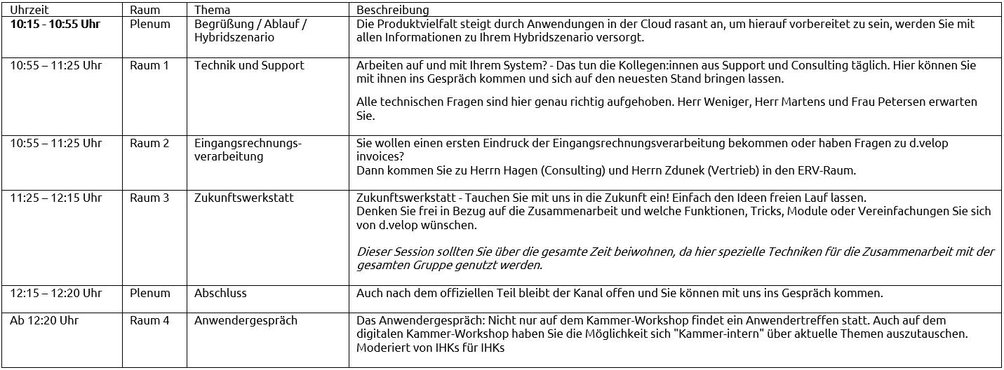 Agenda IHK 2021-1